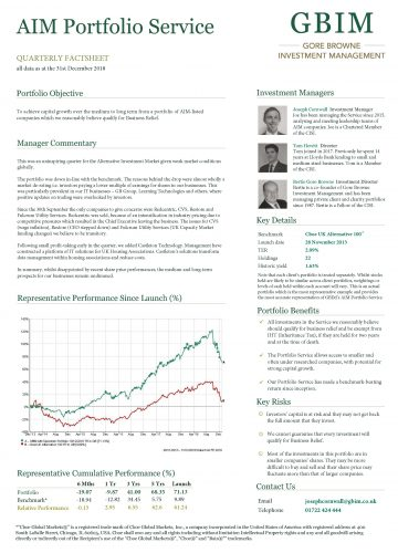GBIM AIM Portfolio Factsheet March 2019