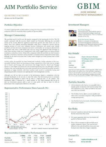 GBIM AIM Portfolio Factsheet_Q2 2021